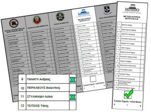 Εκλογές ΕΦΕΚ 2015: Μάθε πως ψηφίζεις!